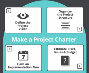 Project Charter Example Sample Project Charter Template