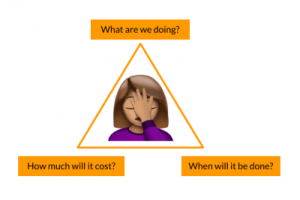 Understanding Triple Constraint & The Project Management Triangle